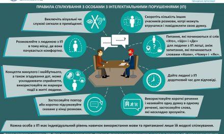 Правила спілкування з особами з інтелектуальними порушеннями